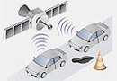 Automotive Anwendungen